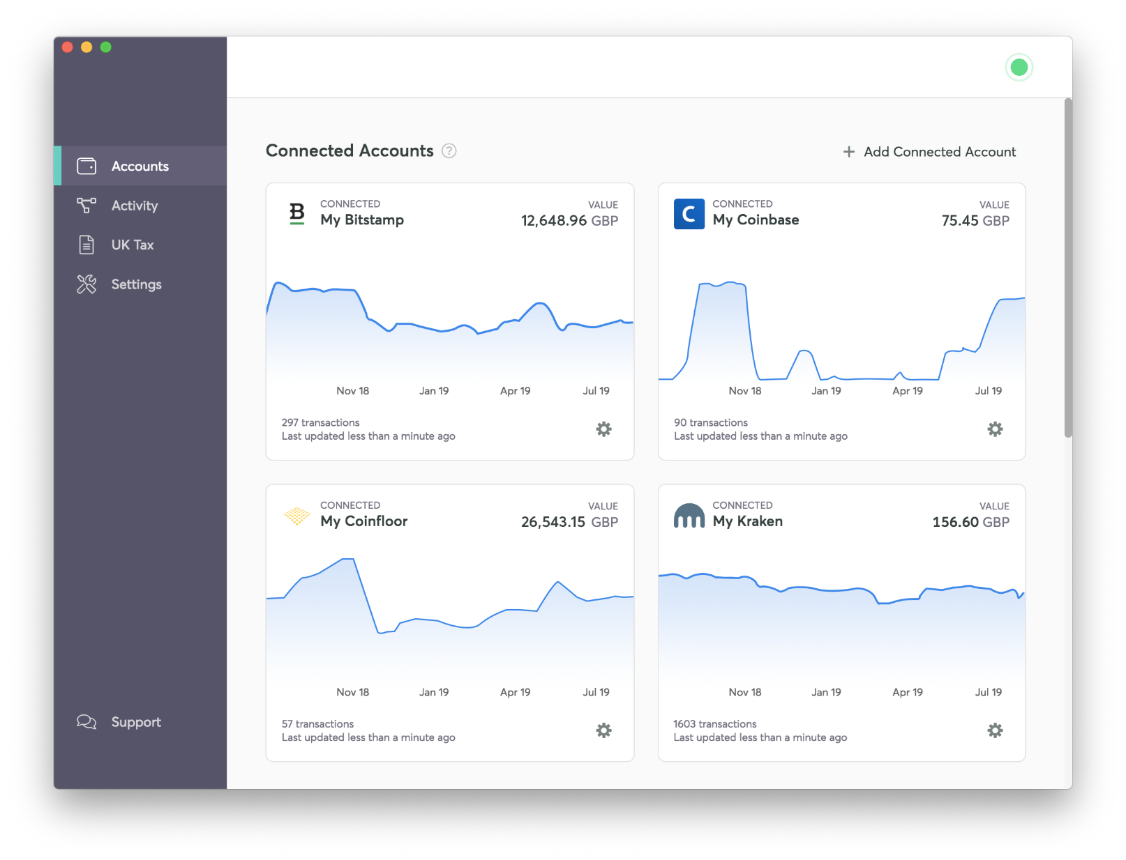 Recap Accounts Dashboard