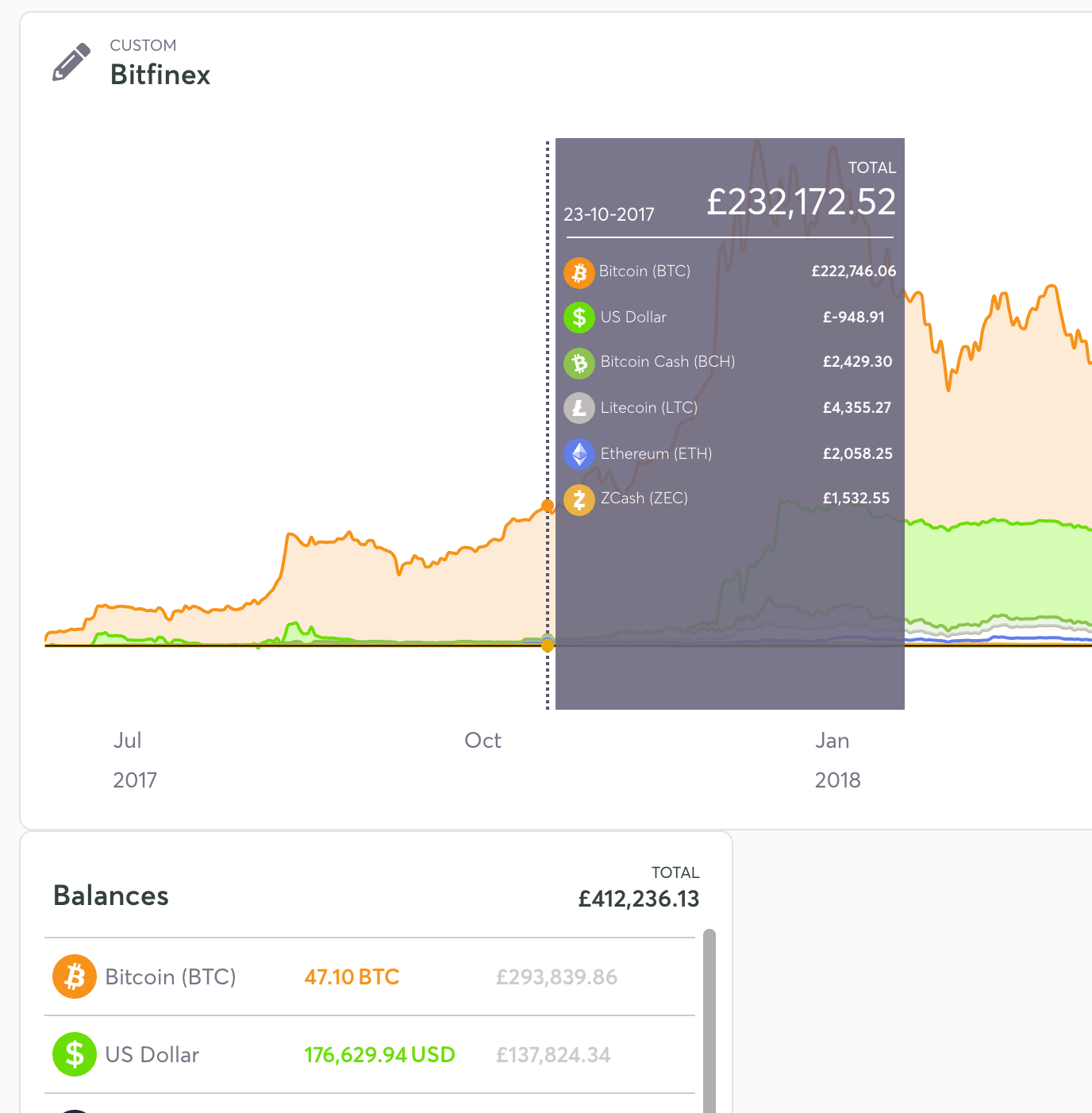 account-dashboard-preview