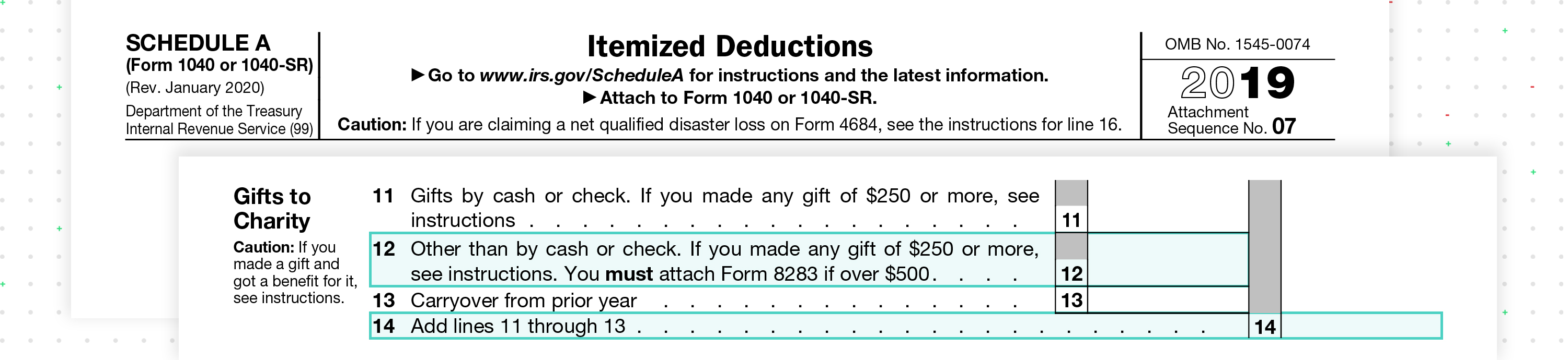 1040 Schedule A Charitable Deductions