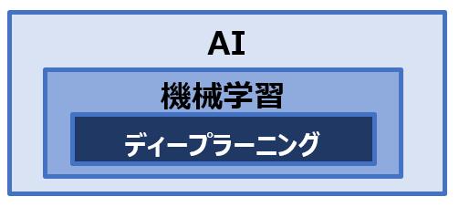 画像、AI、機械学習、ディープラーニング (1)
