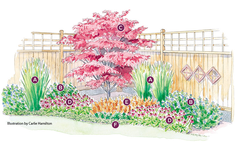 Deer-resistant-garden-bed-labeled-garden-plan