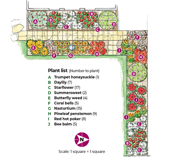 Hummingbird-garden-plan-overhead-plan-labled: Overhead view of garden plan.