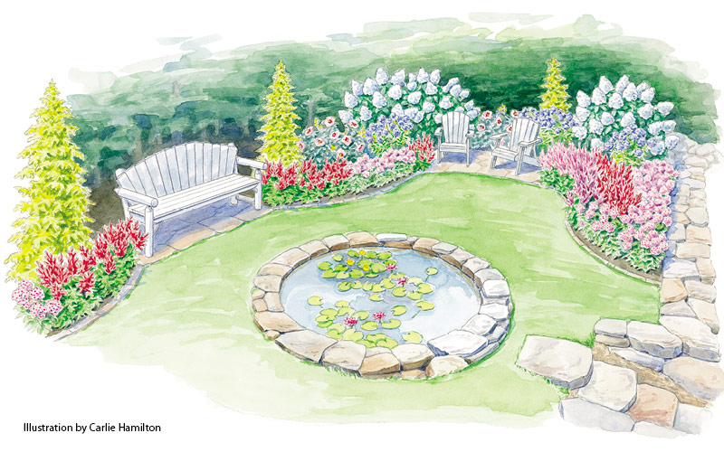 Colorful backyard flower border Garden Plan Illustration Copyright Garden Gate Magazine