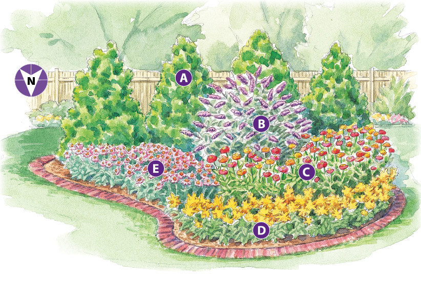 gp-butterfly-friendly-garden Plan