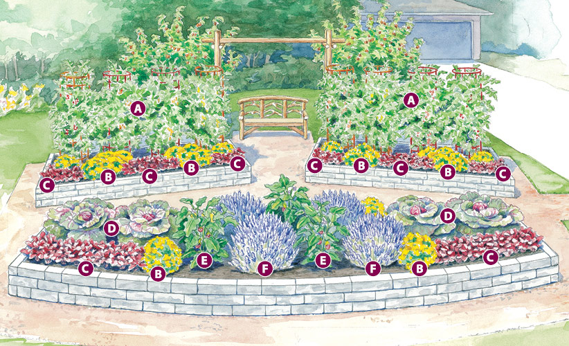 vegetable-garden-out-front-lettered-plan: Limestone is a great material to use for raised beds. It's sturdy, long-lasting and attractive. These beds are about 11×5 ft. and 20×5 ft.