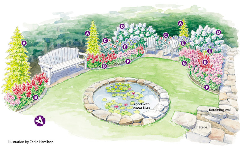 Colorful-backyard-flower-border-Lettered-Garden-Plan-Garden-Gate-Magazine