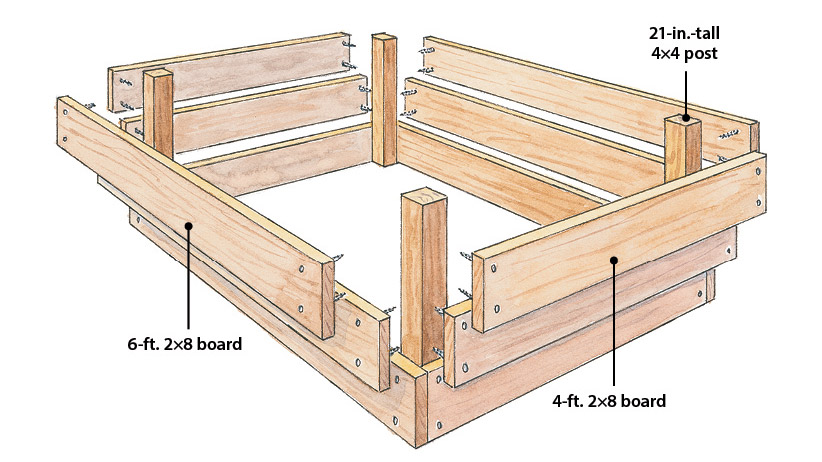 pj-how-to-make-raised-bed-Illustration