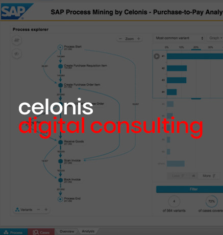 Celonis for Consulting Edition Card