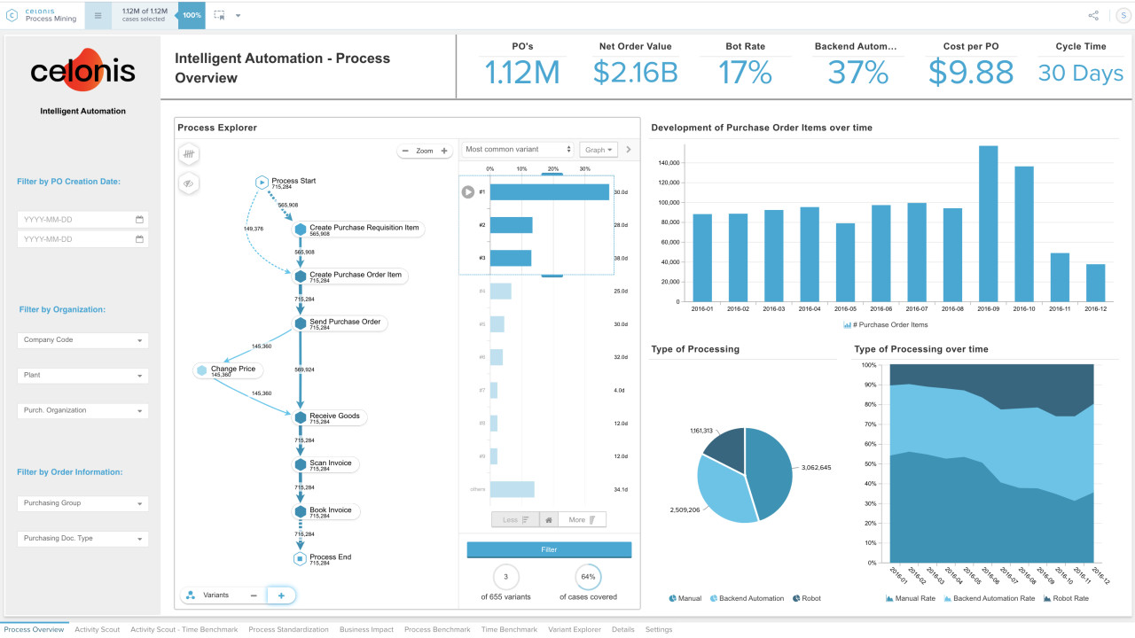 Screenshot - Process Analytics