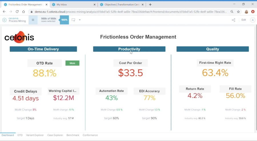 Screenshot - Celonis for Frictionless Order Management