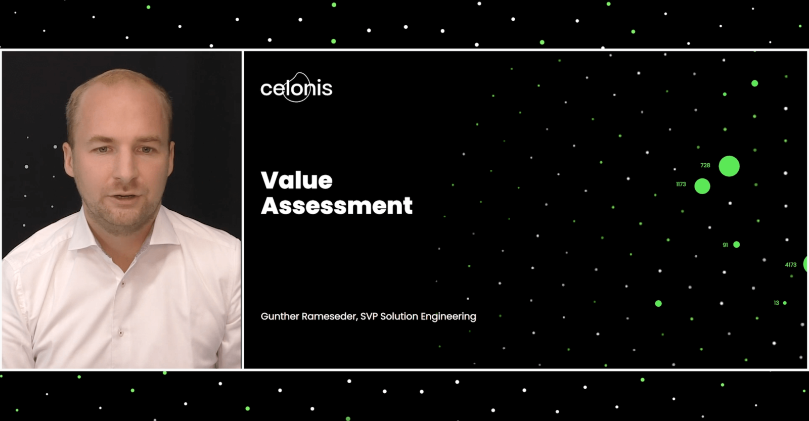 video-Business-Value-Assessment (1)