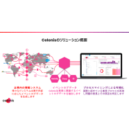 Japan_Celonis Solution Overview