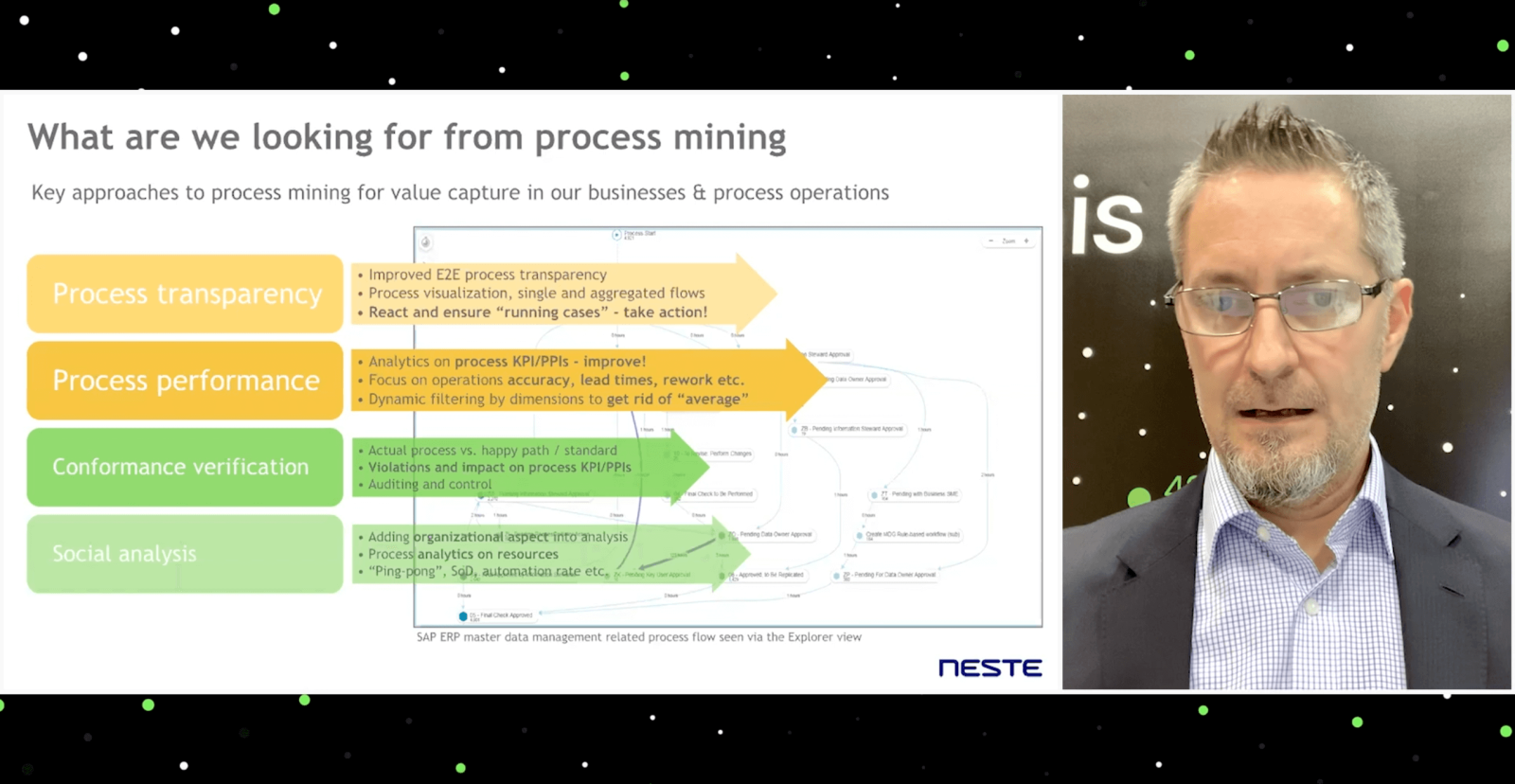 Neste's journey to process excellence with Celonis process mining