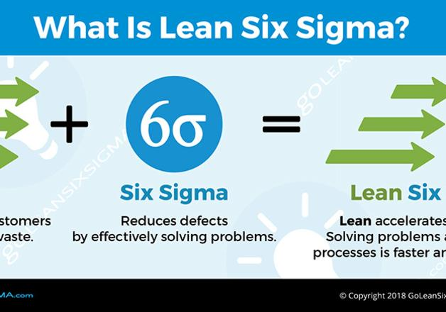 how to use process mining technology to simplify lean six sigma