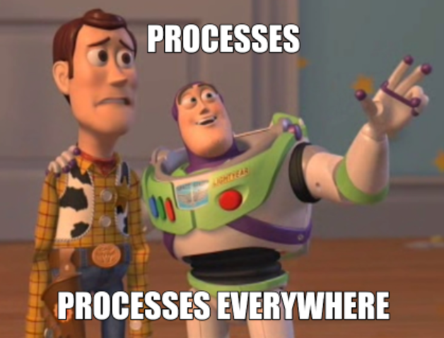 processes everywhere meme