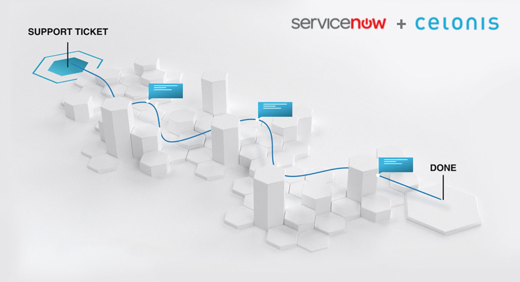 Celonis Announces Partnership with ServiceNow
