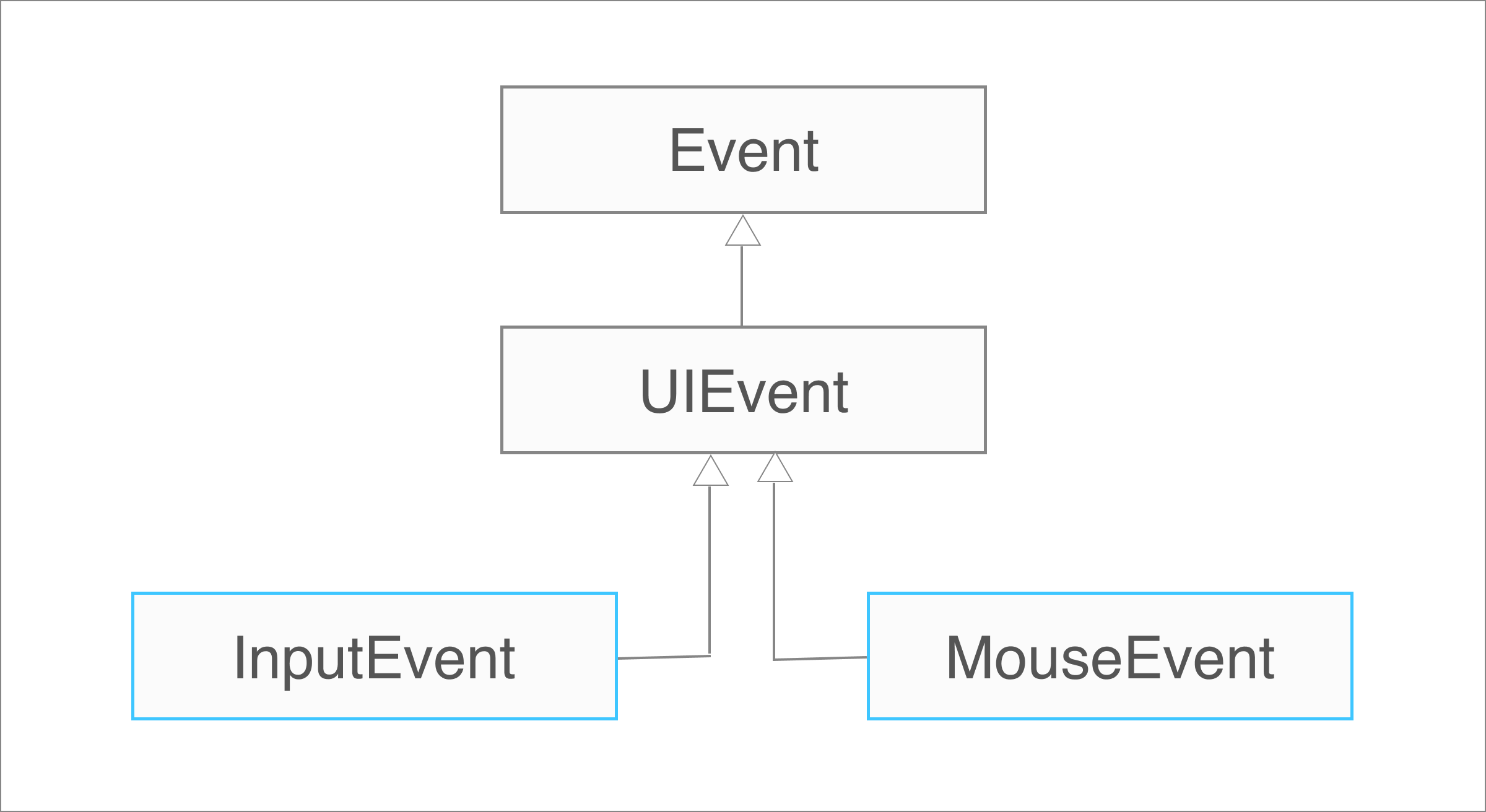 input-event mouse-event