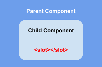 Parent and child component