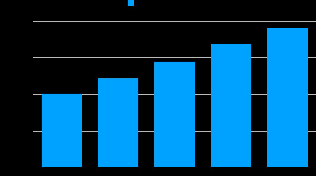 PX-graph