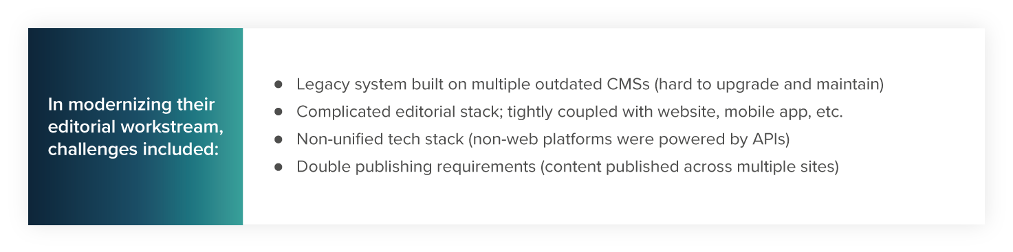 Streamlined-CMS-Case-Study-Box