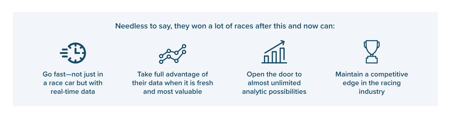 Racing-Organization+Dominates-NASCAR-Case-Study-Results