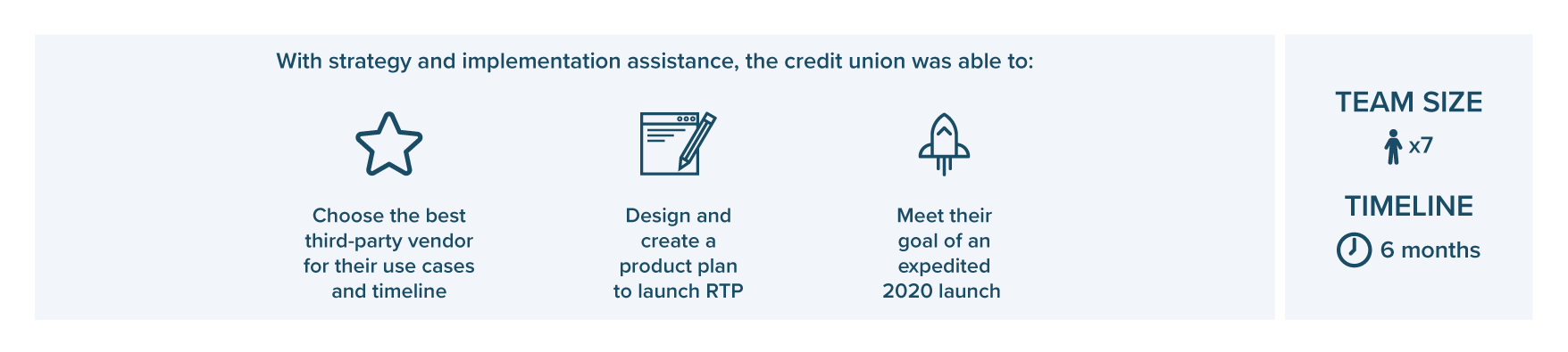 Regional+Credit+Union-Case-Study-Results
