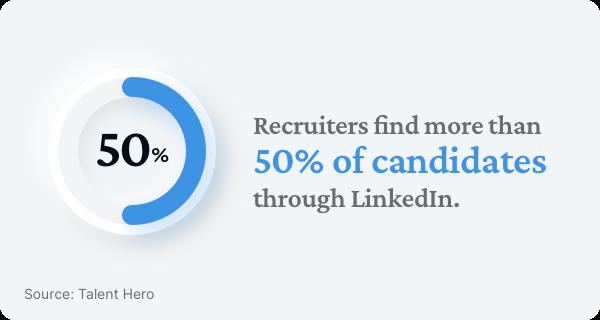 candidates_linkedin_recruiting_statistic
