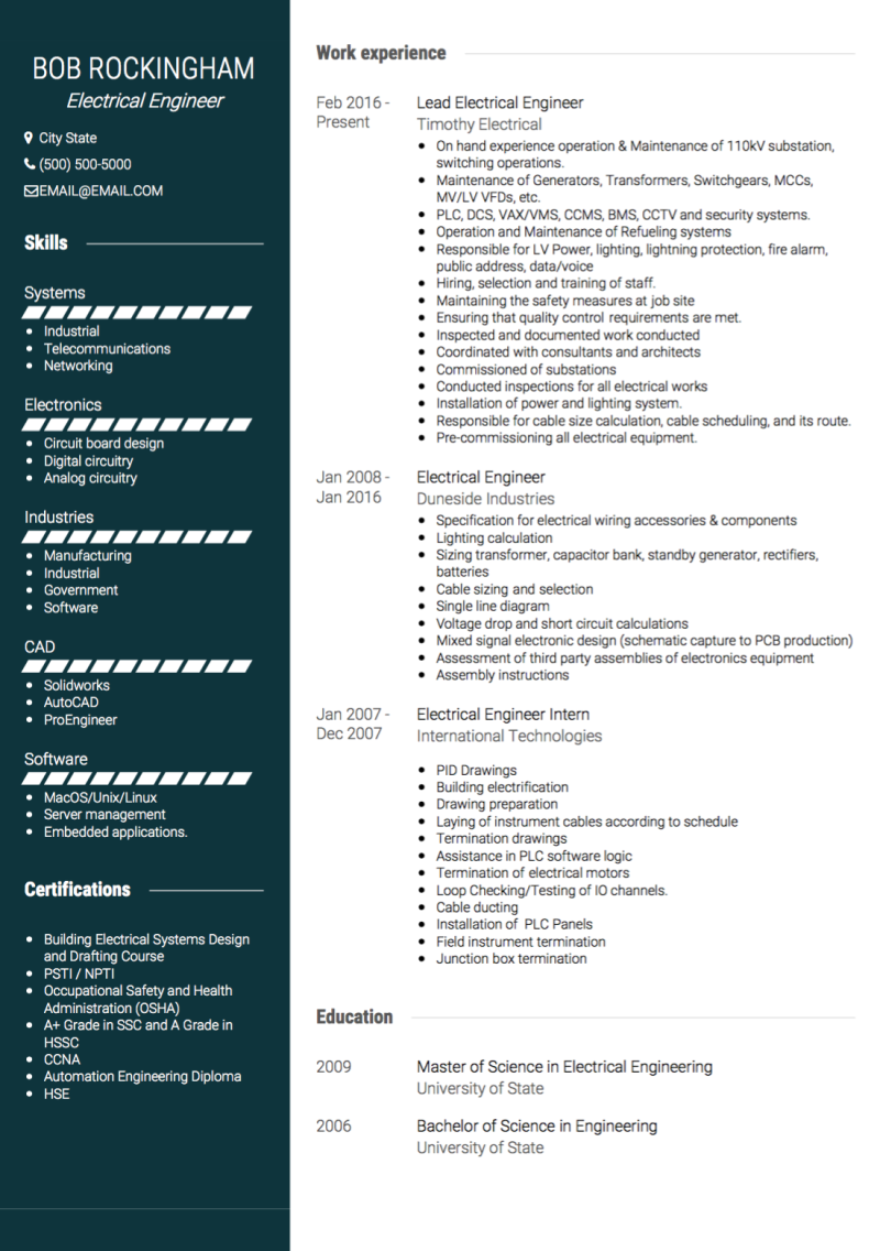 Electrical Engineer Cv Examples Amp Templates Visualcv