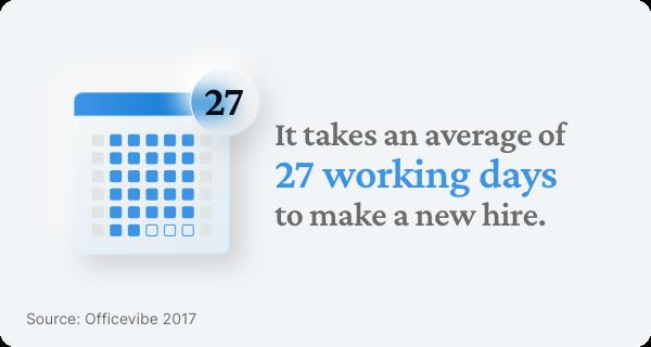 work_days_hiring_statistic