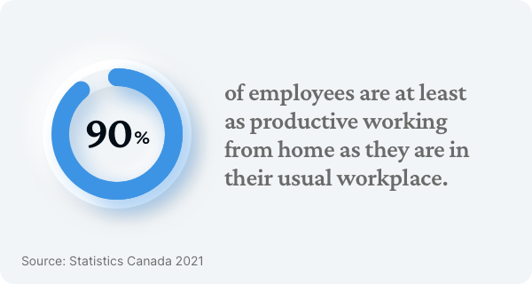 employee_productivity_statistic