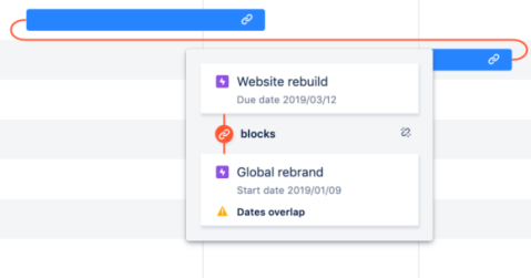 "A cropped epic in a roadmap displays the epics ""Website rebuild"" connected by a red line (blocks) to ""Global rebrand""."