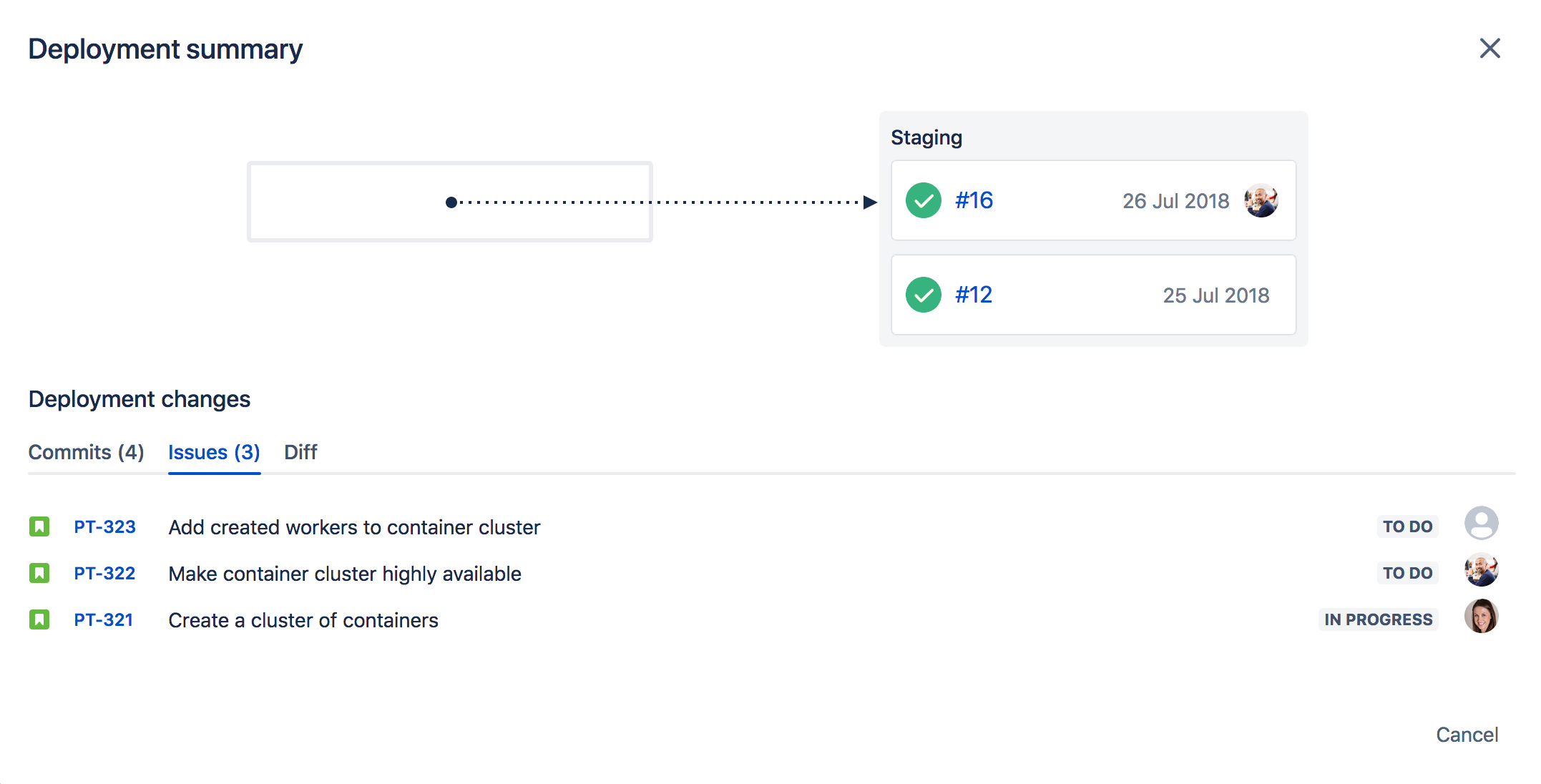 bitbucket view
