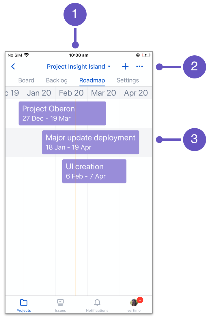 Jira Cloud for iOS roadmap basics numbered 1 to 3