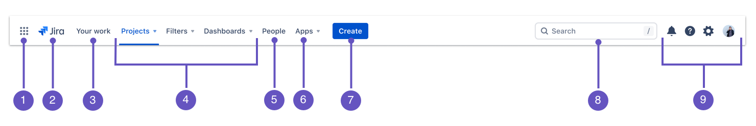 Jira navigation bar with numbered sections described below.