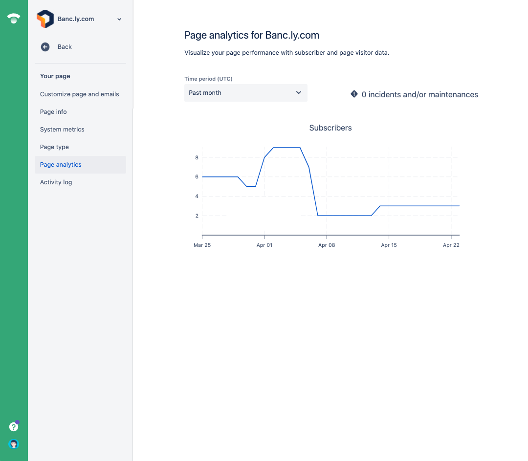 The page analytics screen which shows two graphs for subscriber and page view data