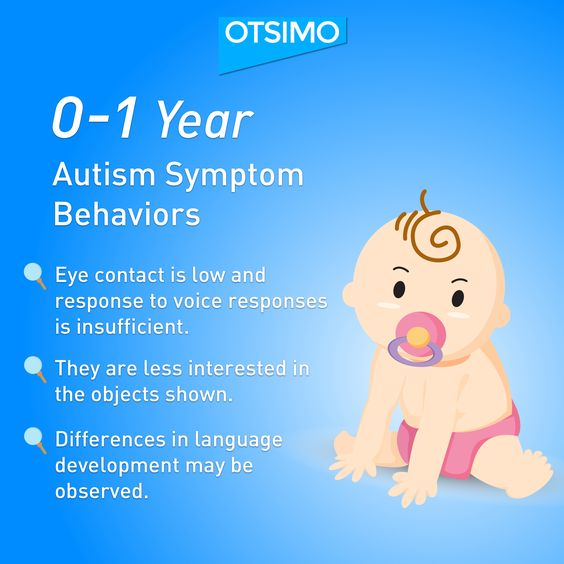 1 year old autism symptom behaviors