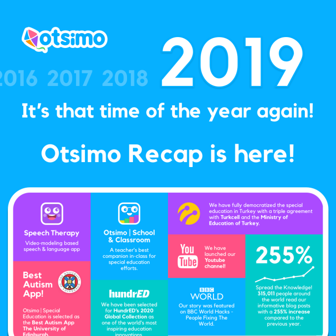 Otsimo's Year of 2019