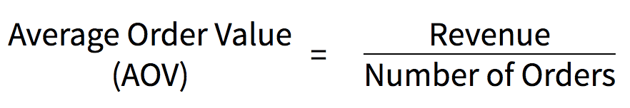 average-order-value-calculation