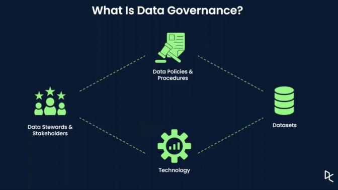 image_data_governance_12