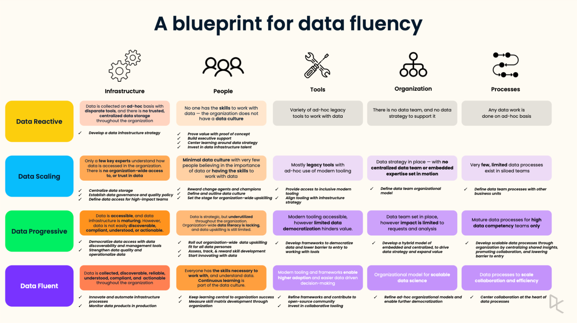 path_data_fluency_24