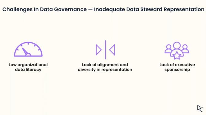 image_data_governance_18