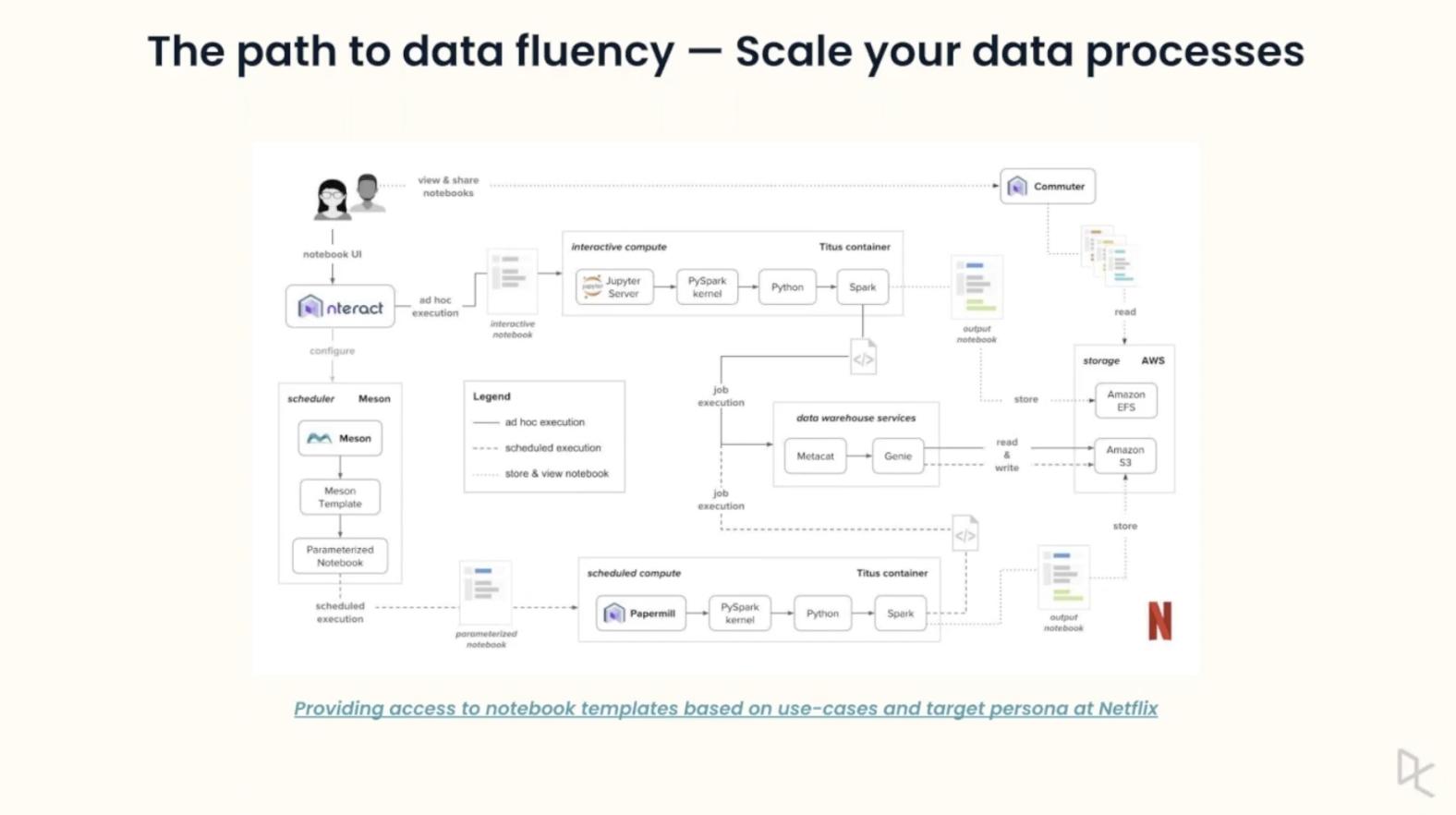 path_data_fluency_22