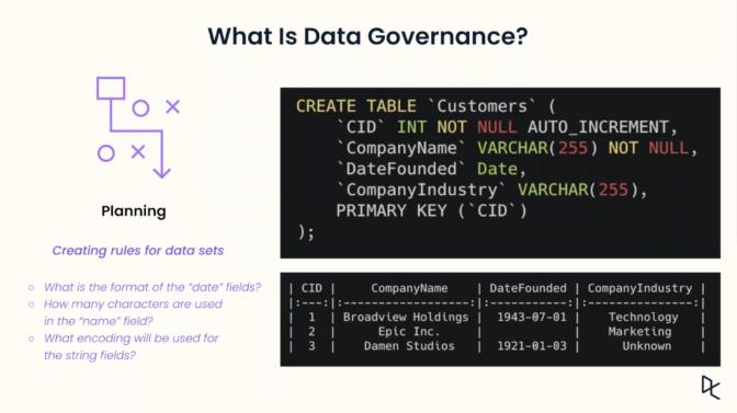 image_data_governance_8