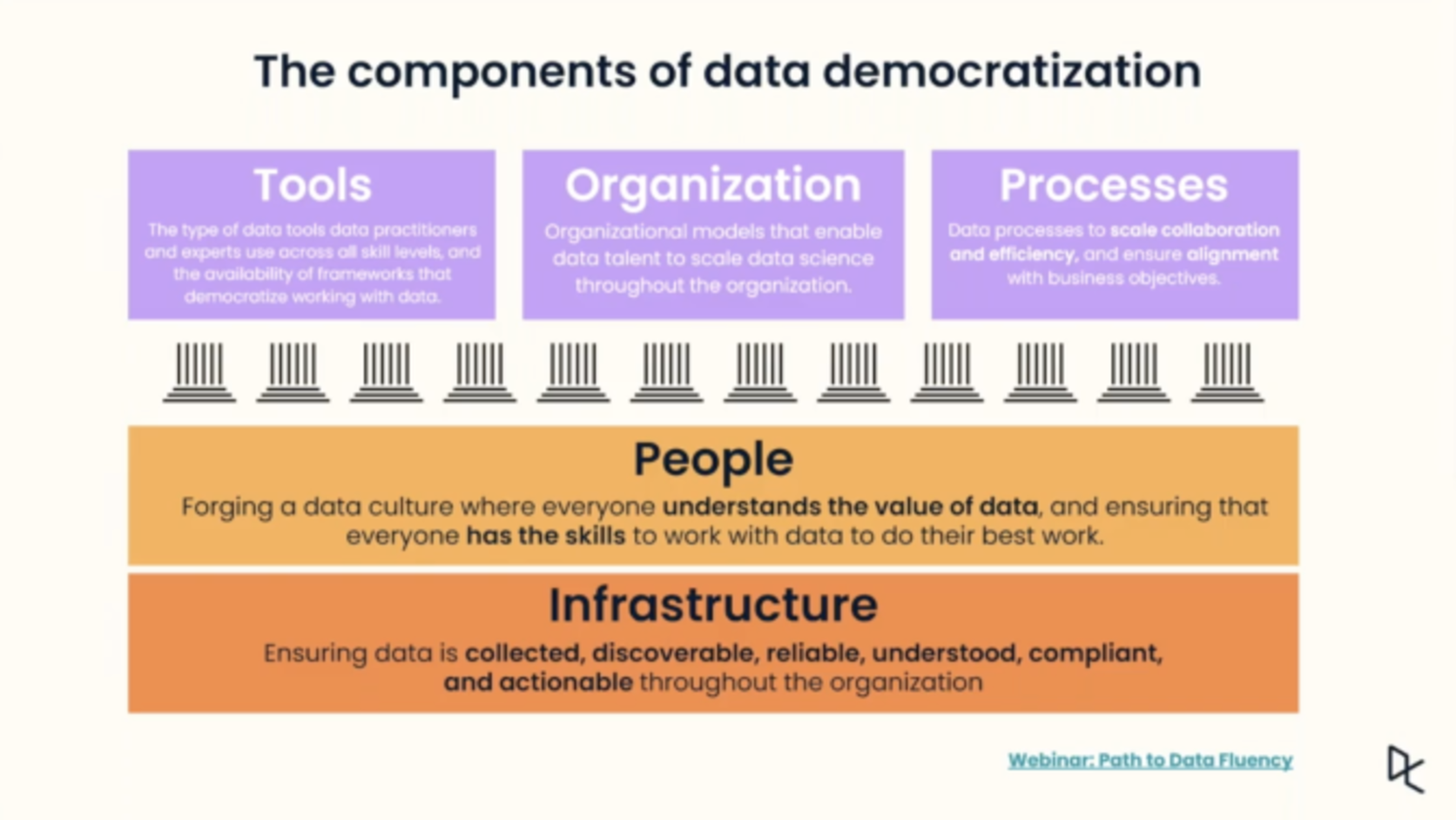 image_data_governance_6