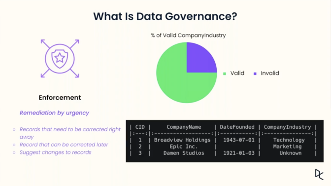 image_data_governance_11