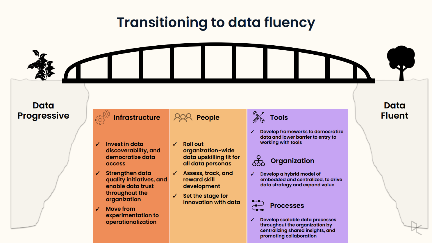 path_data_fluency_23