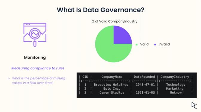 image_data_governance_10