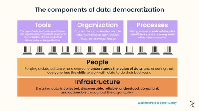 image_data_governance_17