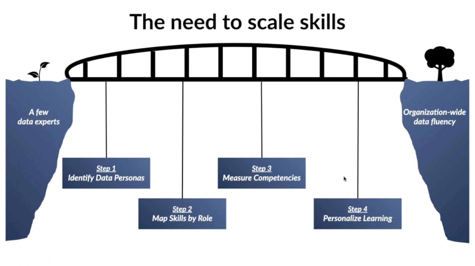 scaling_1_7