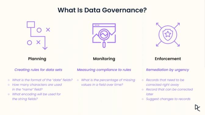 image_data_governance_7